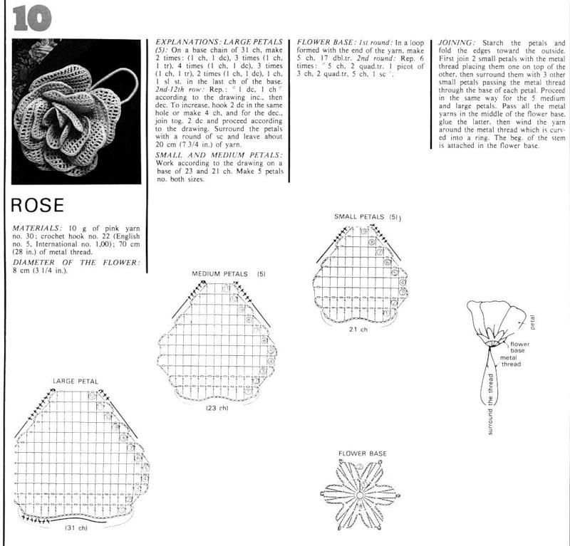 Схема цветка розы 3
